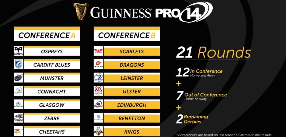 The Pro14 conferences